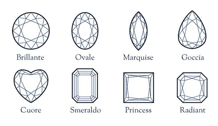 Taglio Diamante